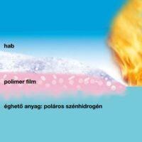 Alkoholálló, vízfilmképző habképző anyagok (AFFF/AR)
